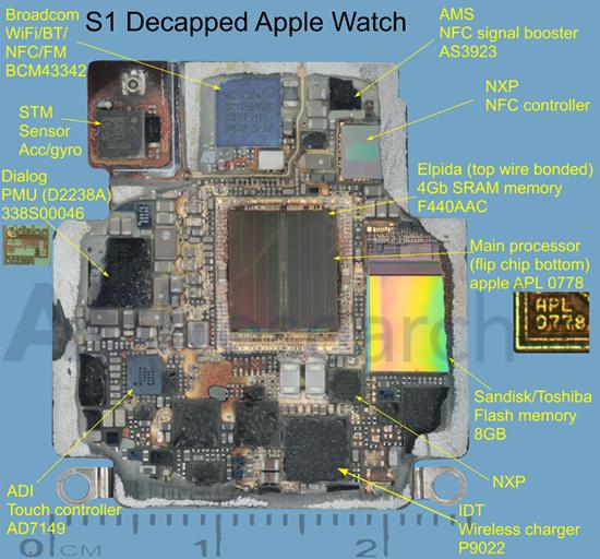 S1 chip Apple Watch van binnen