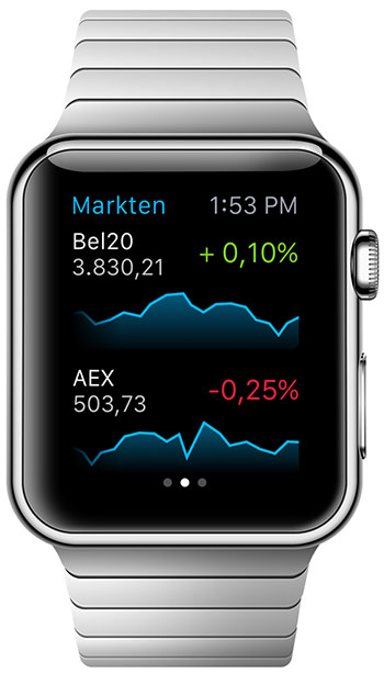 Bolero-Apple-Watch-Banken