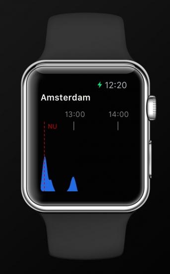 Buienalarm Apple Watch