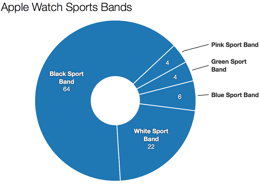 apple-watch-sport-band