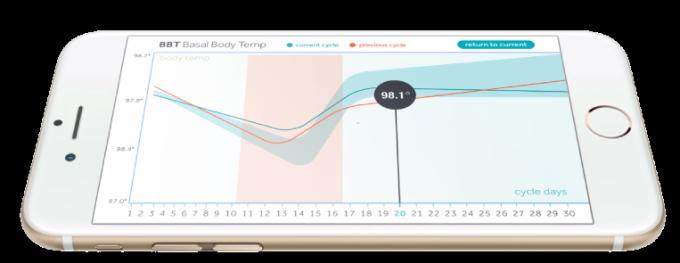 conceivable iphone app