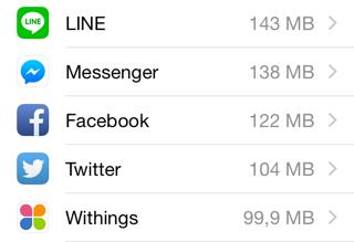 Facebook ruimte