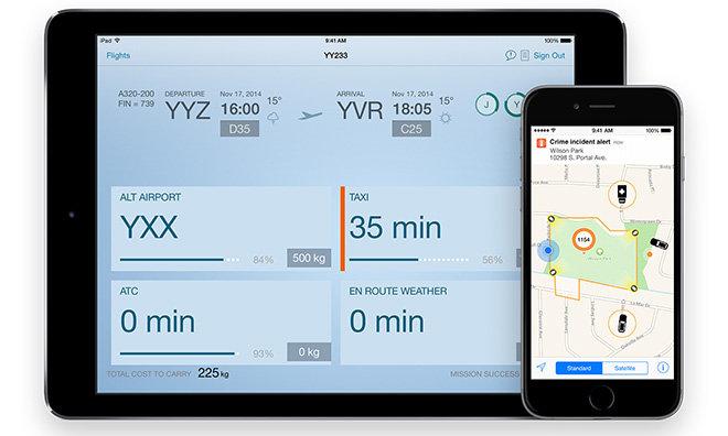 mobilefirst-luchtvaart