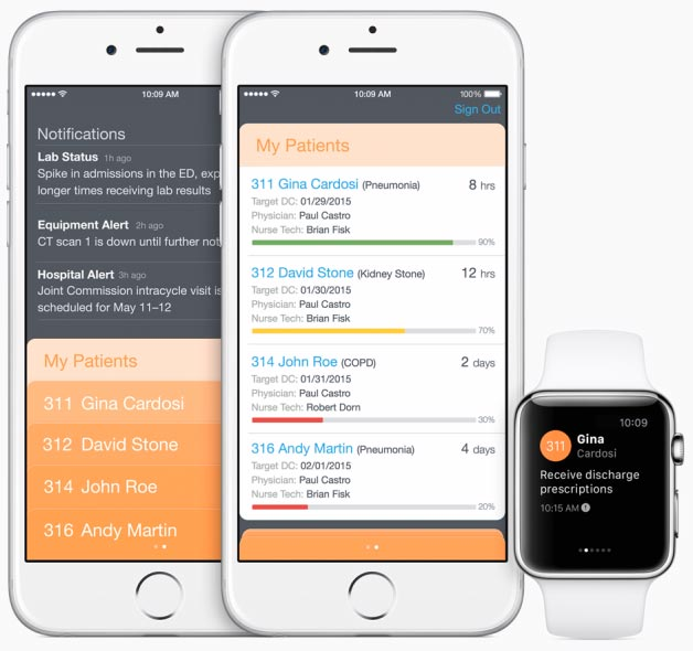 apple-watch-hospital-rn