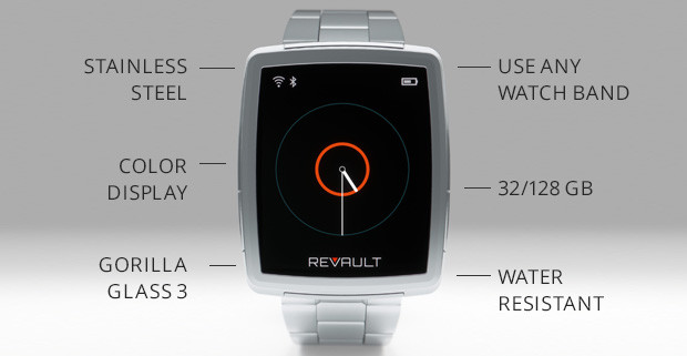 ReVault-overzicht