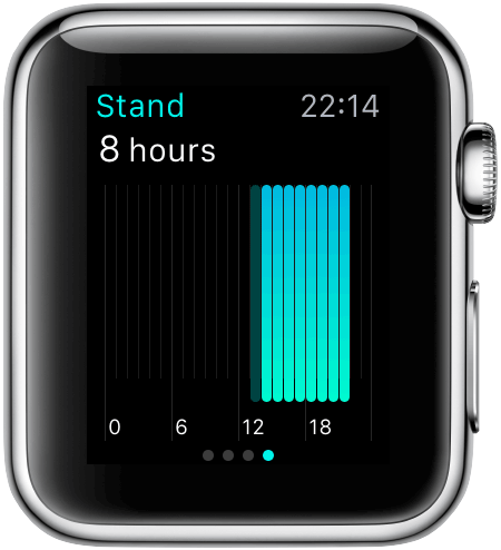 Apple Watch: Activiteiten-app