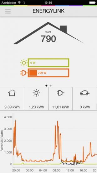 HomeWizard app verwarming