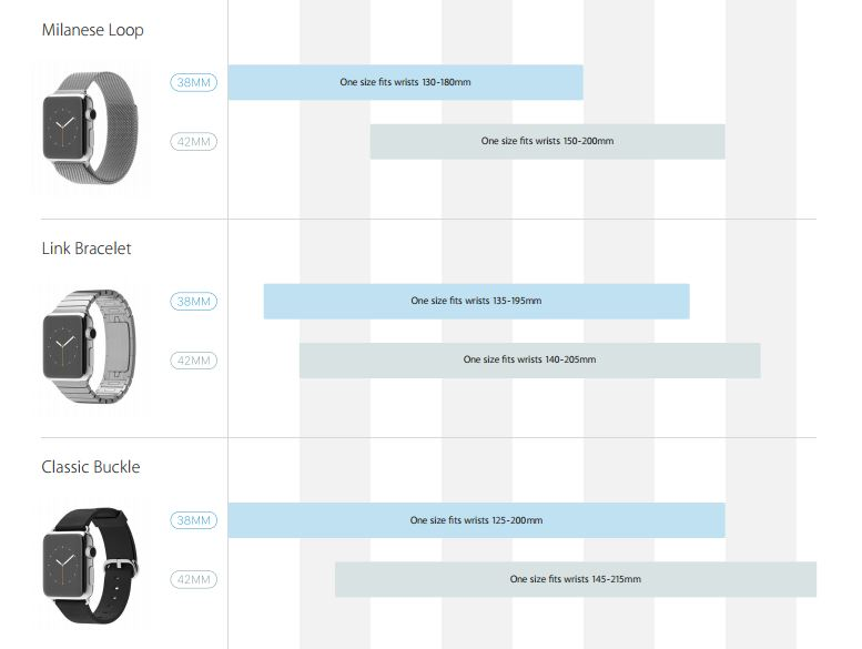 apple-watch-sizing-guide