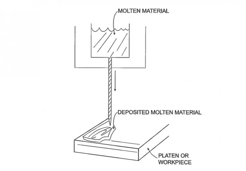 Molten-Metal-Patent