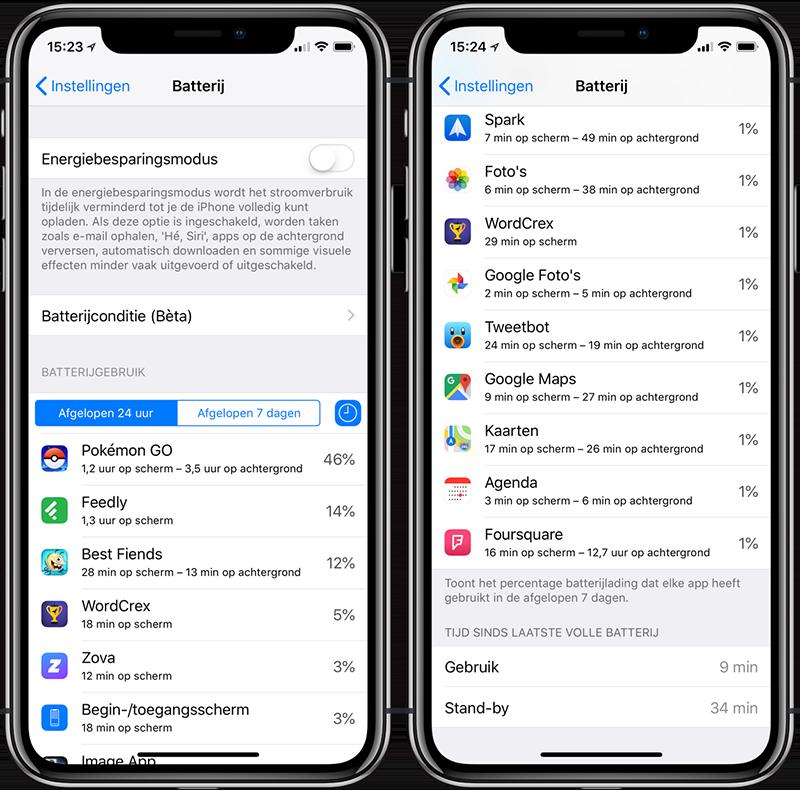 Appgebruik per app ios 11