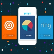 IFTTT op je iPhone en iPad gebruiken
