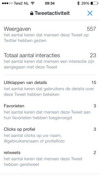 Twitter-statistieken