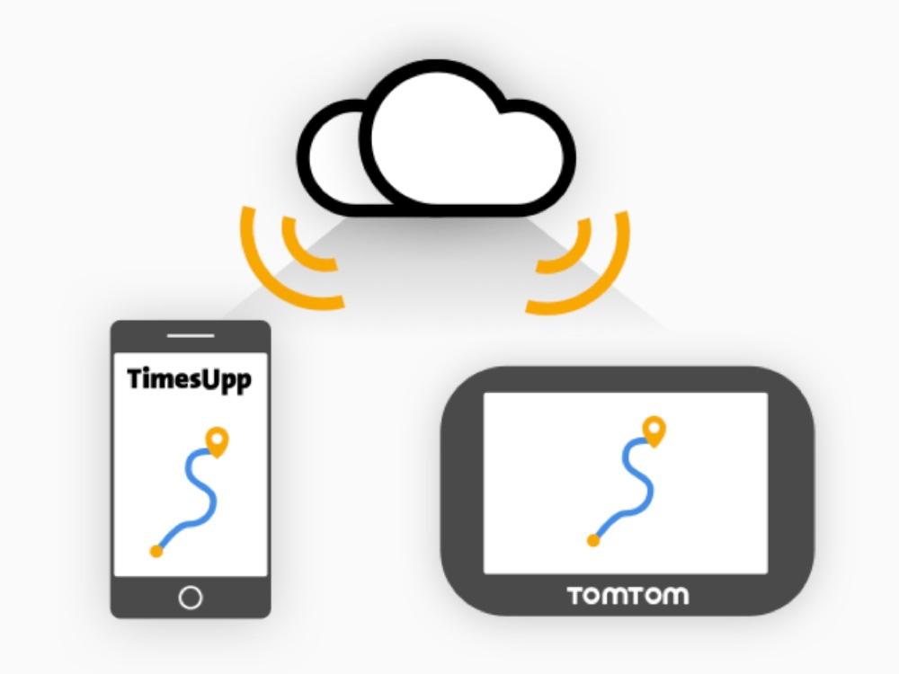 TimesUpp-Sync