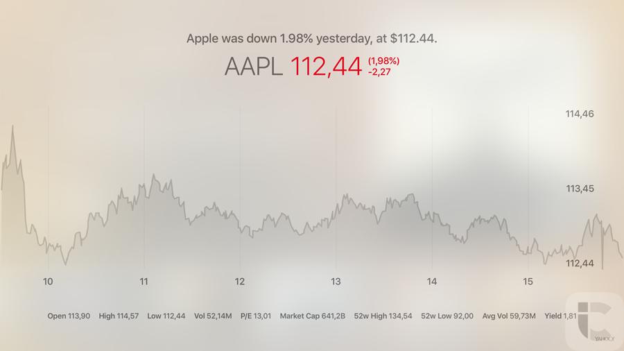 Apple TV 4: aandelenkoersen opvragen.