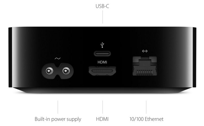 Aansluitingen Apple TV 4.