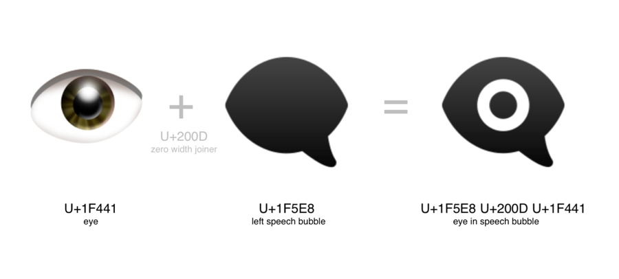 Samenvoeging-Oog-Emoji