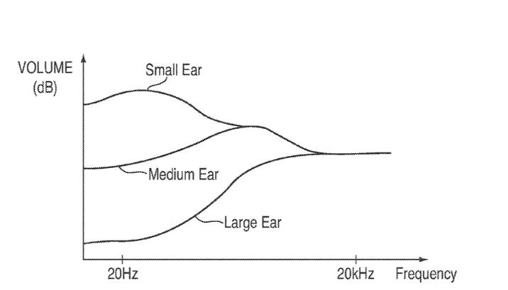 EarPod-patent