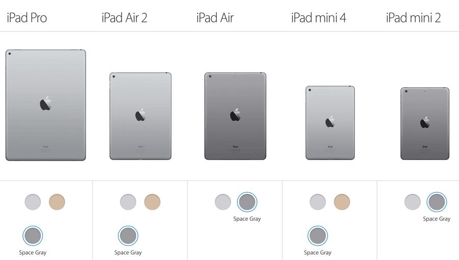 Fifty shades of spacegray: spacegrijs ziet er bij deze iPads steeds verschillend uit.