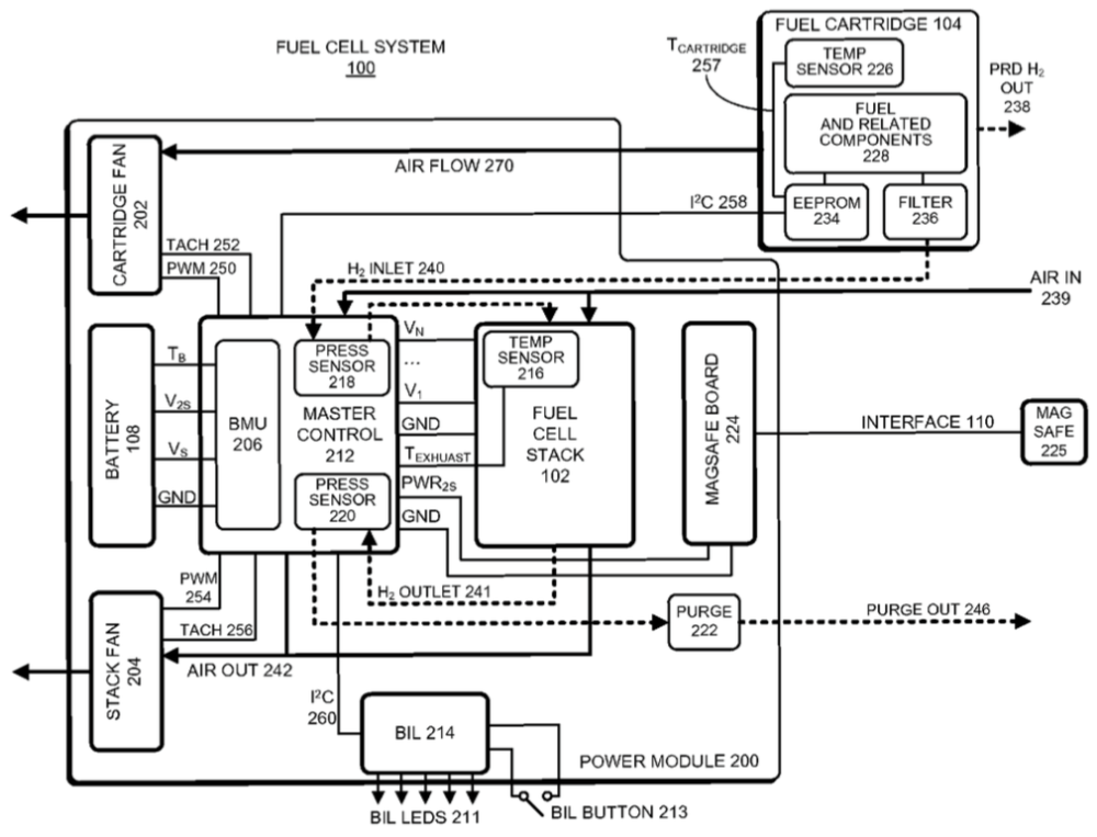 fuel-cell-apple-patent