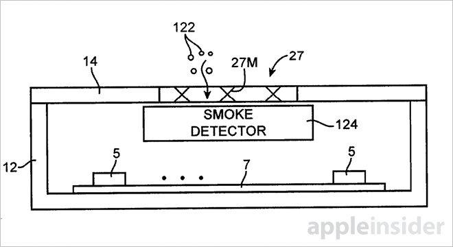 Rookmelder-iPhone