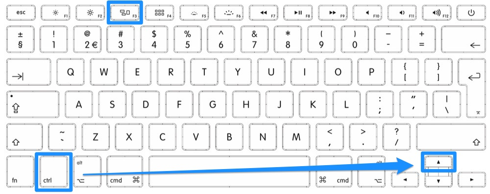 Mission Control openen via toetsenbord.