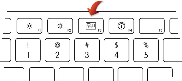 Mission Control openen op het toetsenbord