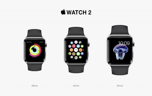 Watch-2-concept