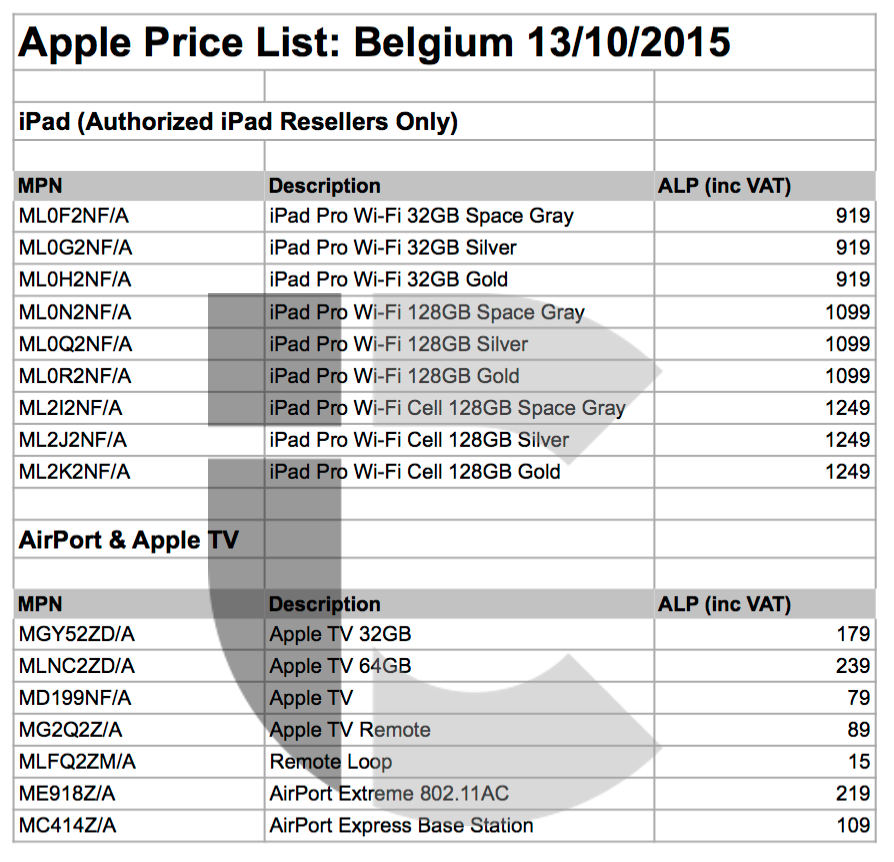 Nederlandse prijzen iPad Pro en Apple TV 4 bekend