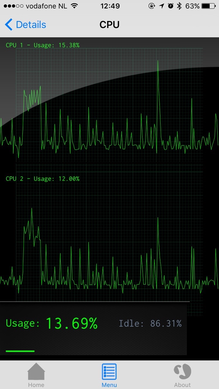 Bekijk het CPU-gebruik in Lirum.