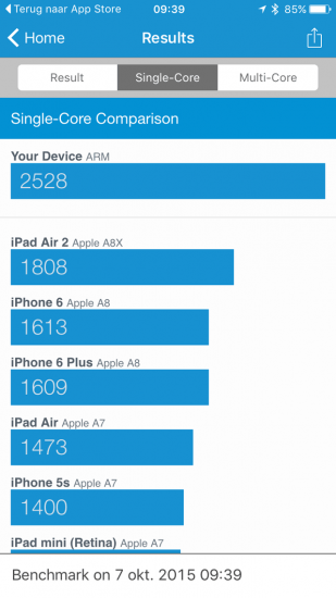 Geekbench iPhone 6s single-core