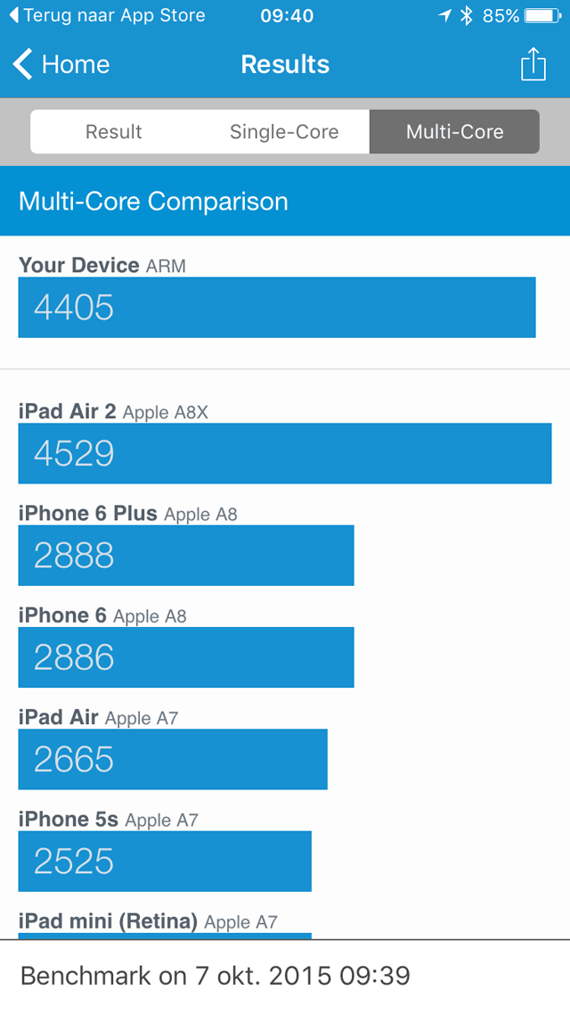 Geekbench iPhone 6s multi-core