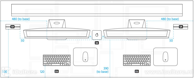 Detailschets opstelling iMac bij APR's