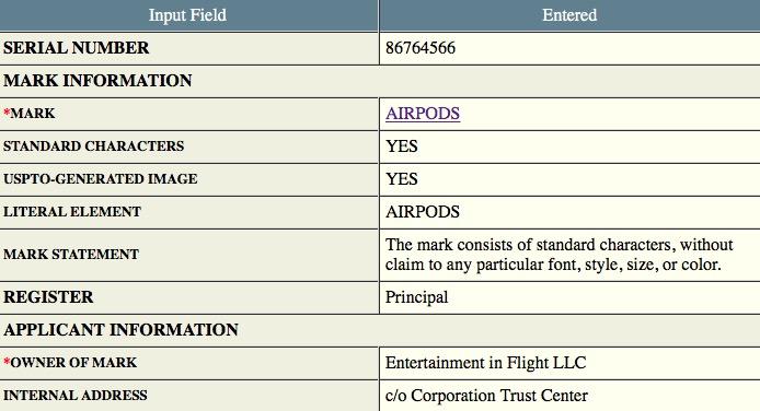AirPods handelsmerk aanvraag