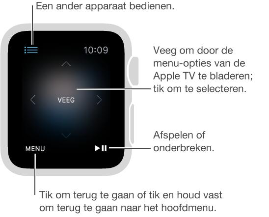 Remote-app op de Apple Watch.