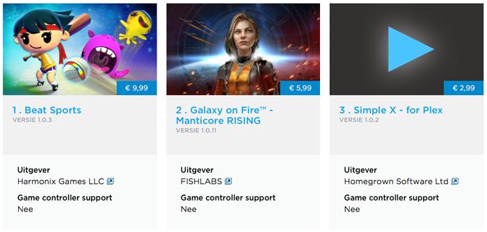 Toplijst betaalde apps Nederlandse Apple TV's