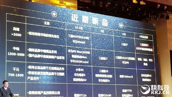 China Mobile roadmap iPhone 6c
