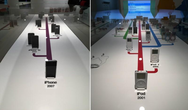 Apple Museum: tijdlijn met iPhones en iPads