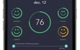 Flo-app laat rijgedrag zien