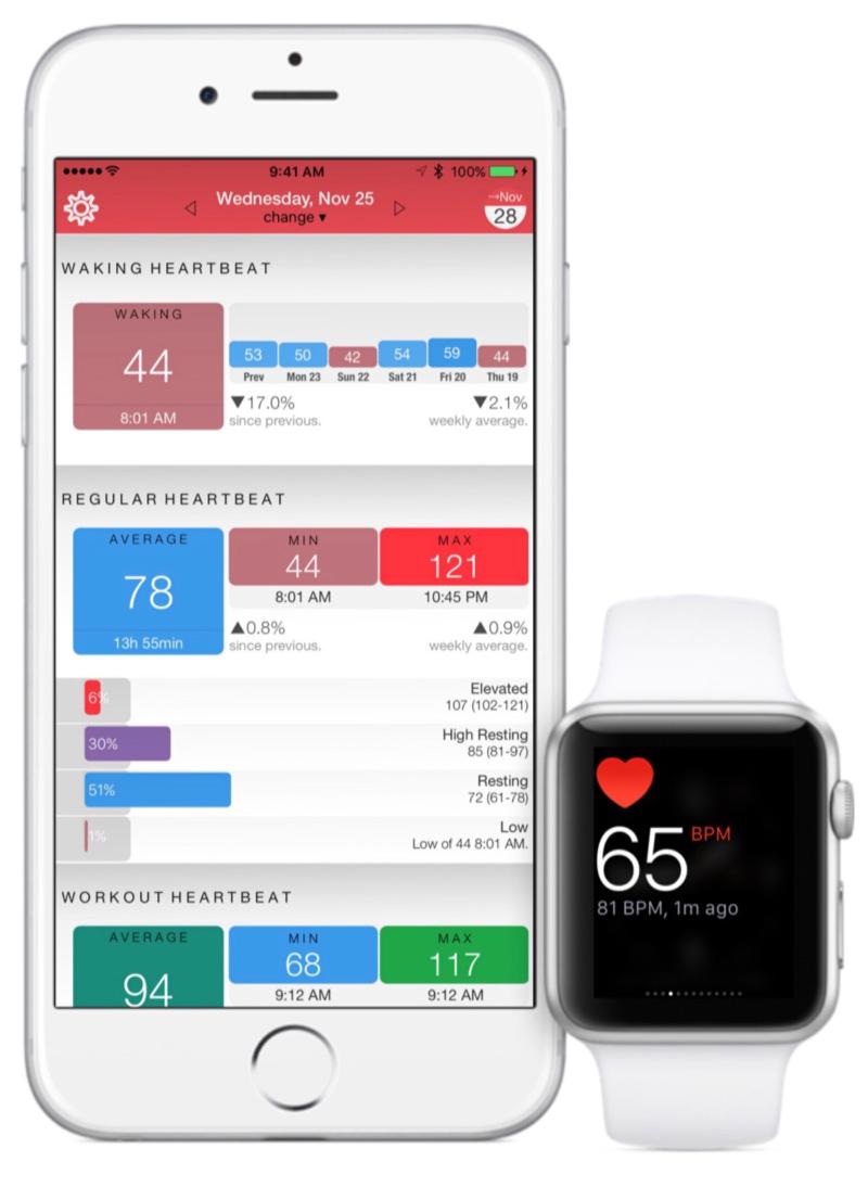 HeartWatch toont je hartslag van je Apple Watch op een eenvoudige manier.