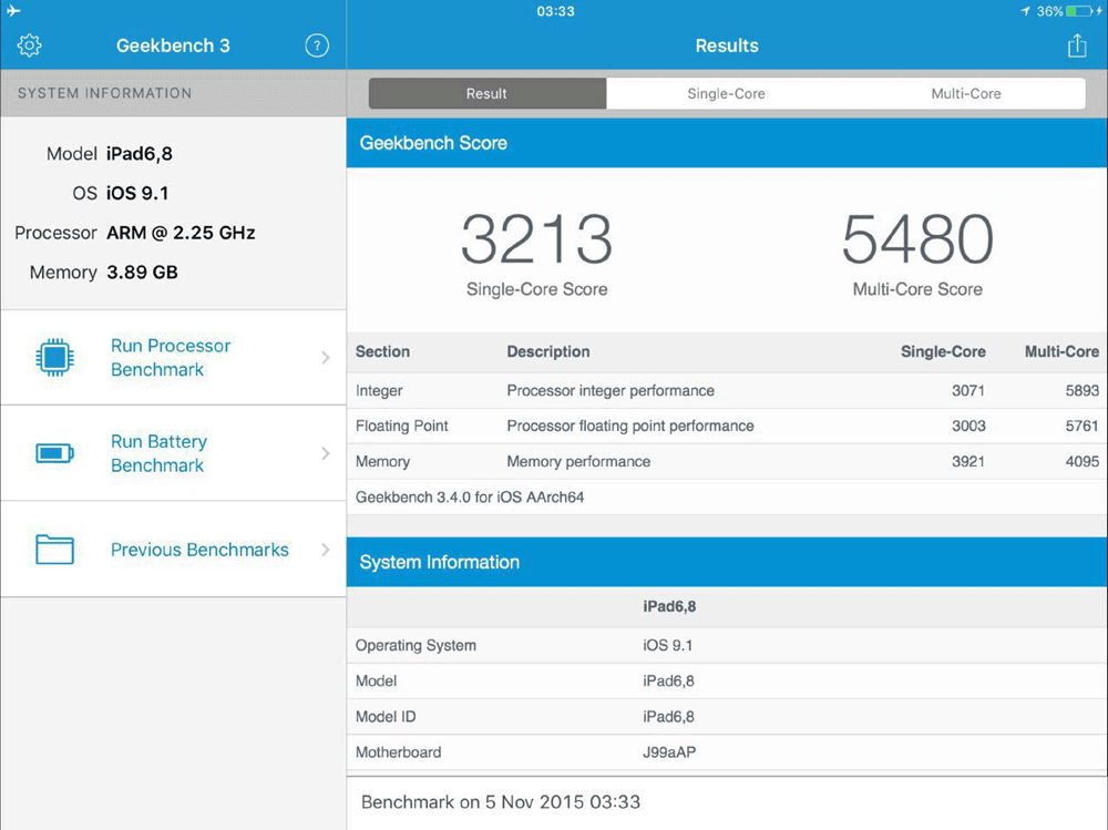 Geekbench iPad Pro iCulture