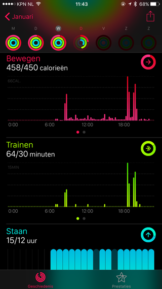 Apple Watch activiteiten