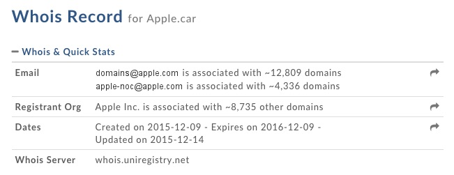Apple-car domeinnaam