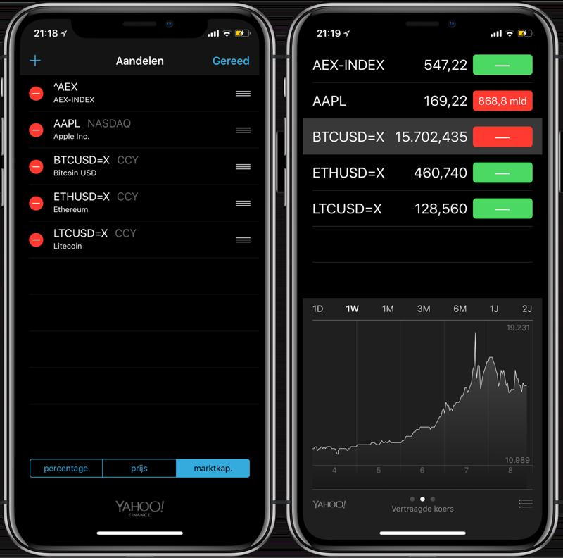 Bitcoin in Aandelen-app