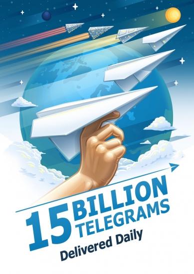 Telegram-gebruikers versturen 15 miljard berichten per dag.