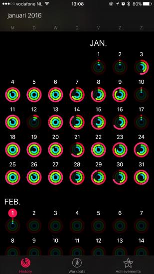 Apple Watch-ringen Alex in januari 2016.