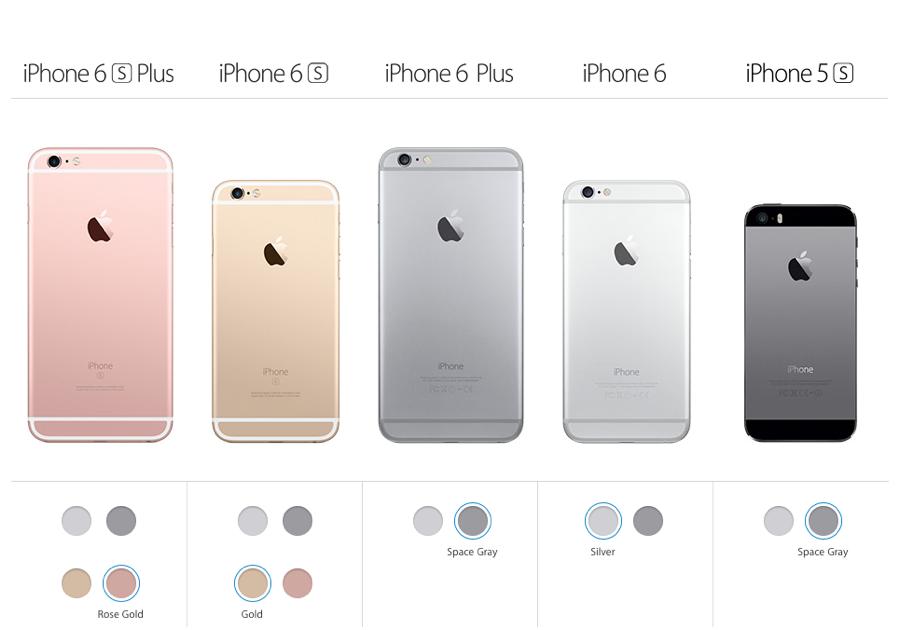 Het verouderde iPhone-aanbod.