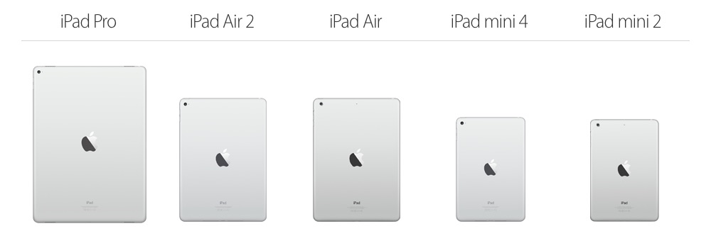 De iPad line-up van 2015.