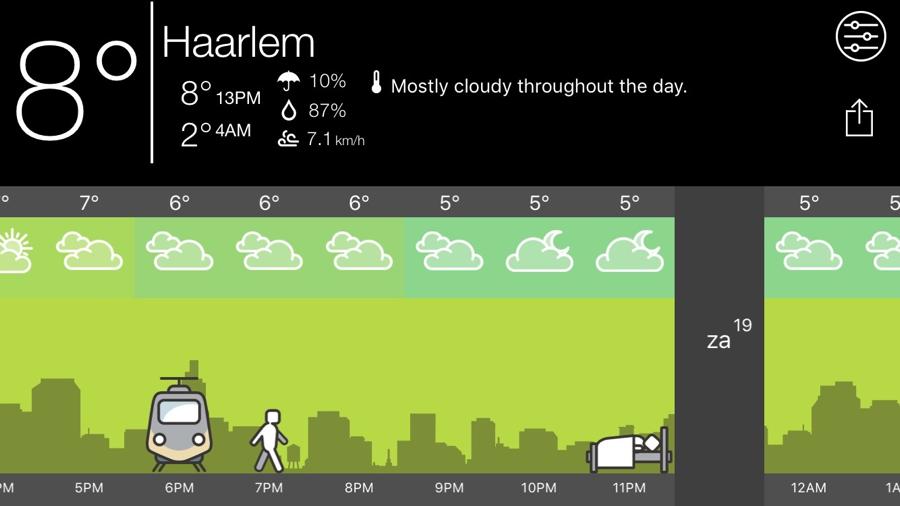 De tijdlijn-weergave van A Weather Way.