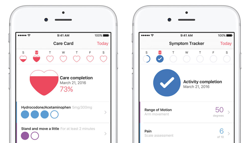 CareKit apps