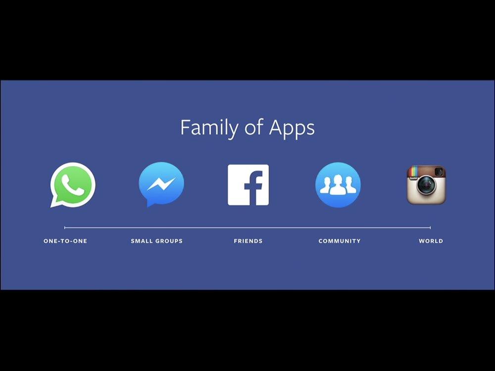 Facebook-apps round-up